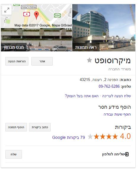 תוספים לשיווק באינטרנט - מפות